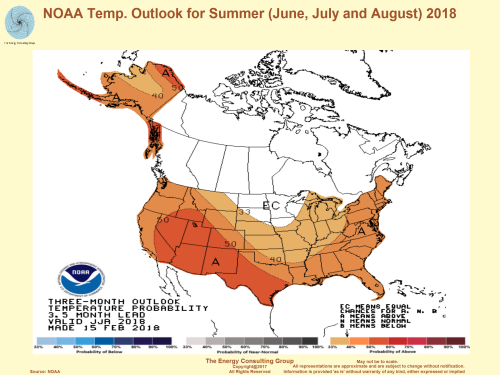 NOAA Temperature Outlook for the Summer 2018 (June, July, and August)